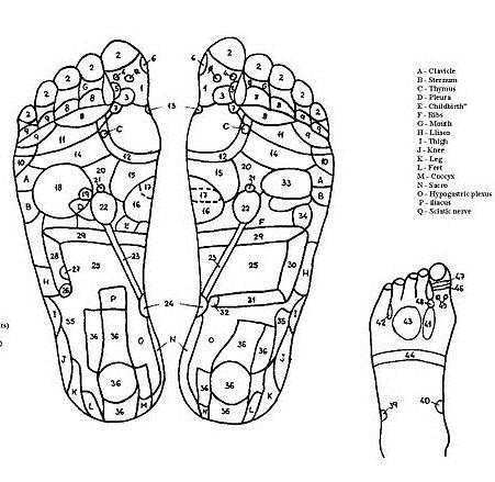Refresh voetreflex